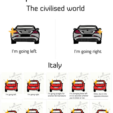 Turn signals dictionary: Italy vs. civilised world (sorry, Italians)